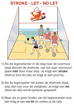 squash spelregels - Stroke, let of no-let?
